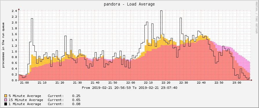 graph_image.png